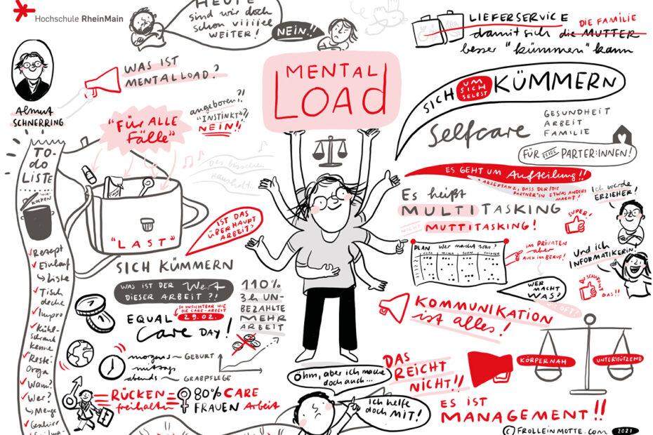 Mental Load-Illustration